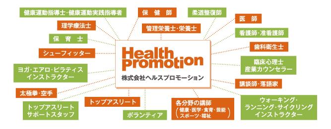 THPとは「トータル・ヘルスプロモーション・プラン」の略称で …